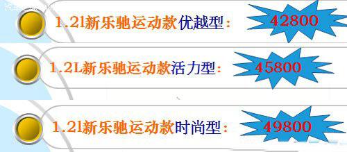 新乐驰运动款 1.2升 手动时尚型高清图片