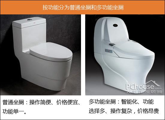 坐厕马桶盖安装图