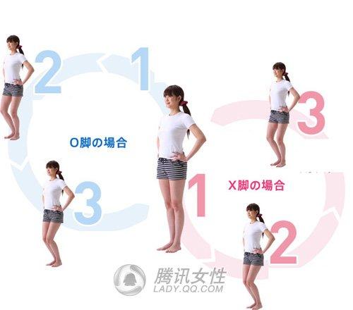 最快的减肥方法可以瘦腿抽筋吗图片